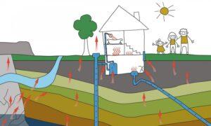 Corso Esperti in interventi di risanamento Radon by AITER / ANTeS